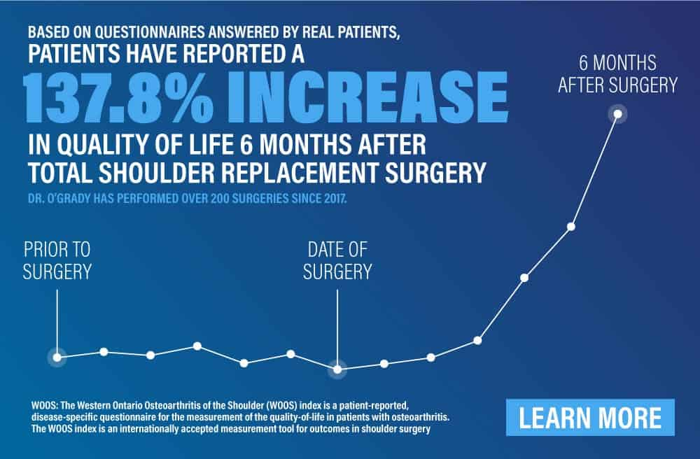 O_GRADY-Total-Shoulder-Replacement-QualityofLife-Infographic-1126